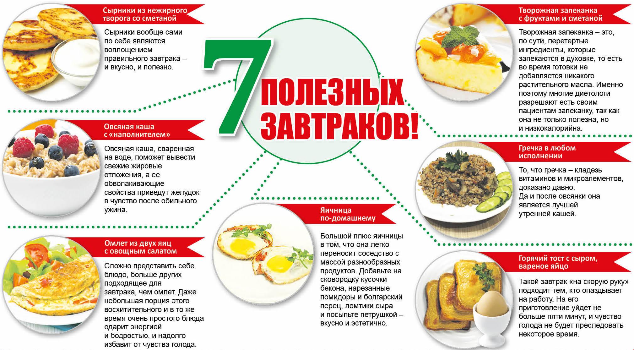 Завтрак полезный для здоровья рецепты приготовления